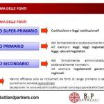 Definite le competenze degli ingegneri iunior da parte della Consulta degli Ingegneri della Sicilia?